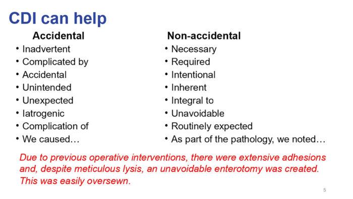 CDI for Surgeons slide